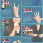 Rude hand gestures.